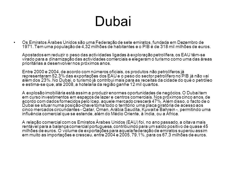 Dubai Os Emiratos Árabes Unidos são uma Federação de sete emiratos, fundada em Dezembro de 1971. Tem uma população de 4,32 milhões de habitantes e o P