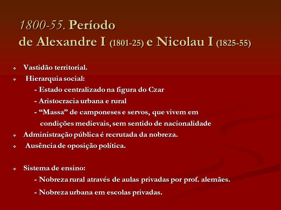 Vida musical 1881-1894.Período de Alexandre III Desenvolvimento das teorias socialistas.
