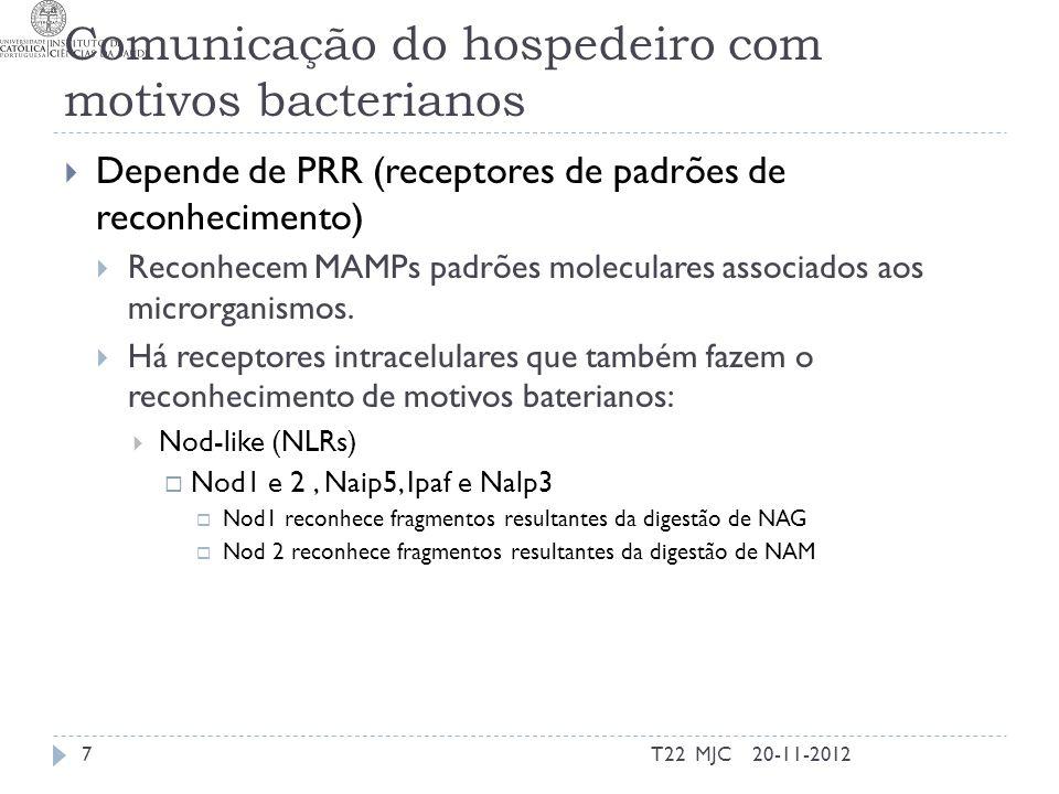 Comunicação do hospedeiro com motivos bacterianos Depende de PRR (receptores de padrões de reconhecimento) Reconhecem MAMPs padrões moleculares associ