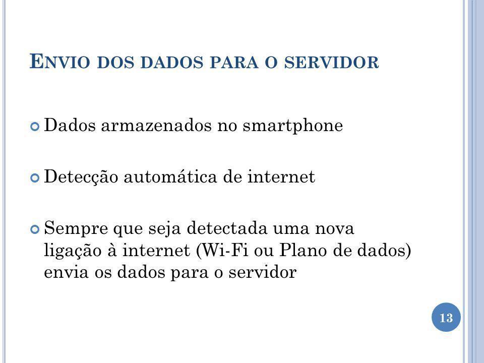 E NVIO DOS DADOS PARA O SERVIDOR Dados armazenados no smartphone Detecção automática de internet Sempre que seja detectada uma nova ligação à internet (Wi-Fi ou Plano de dados) envia os dados para o servidor 13