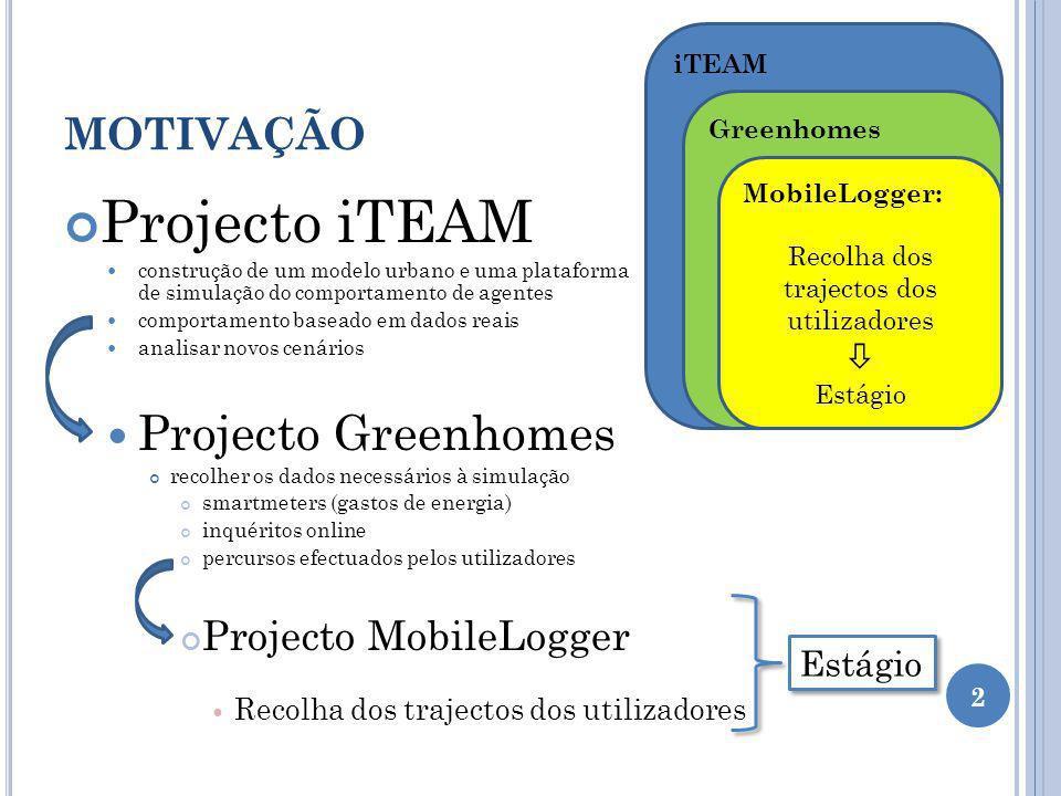 MOTIVAÇÃO Projecto iTEAM construção de um modelo urbano e uma plataforma de simulação do comportamento de agentes comportamento baseado em dados reais
