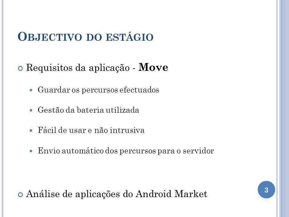 O BJECTIVO DO ESTÁGIO Requisitos da aplicação - Move Guardar os percursos efectuados Gestão da bateria utilizada Fácil de usar e não intrusiva Envio automático dos percursos para o servidor Análise de aplicações do Android Market 3