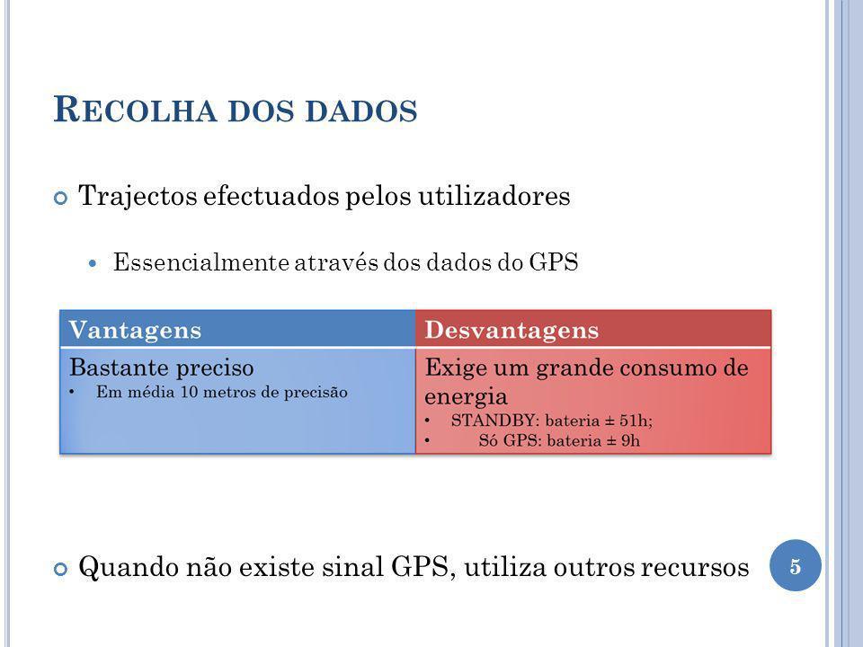 R ECOLHA DOS DADOS Trajectos efectuados pelos utilizadores Essencialmente através dos dados do GPS Quando não existe sinal GPS, utiliza outros recurso