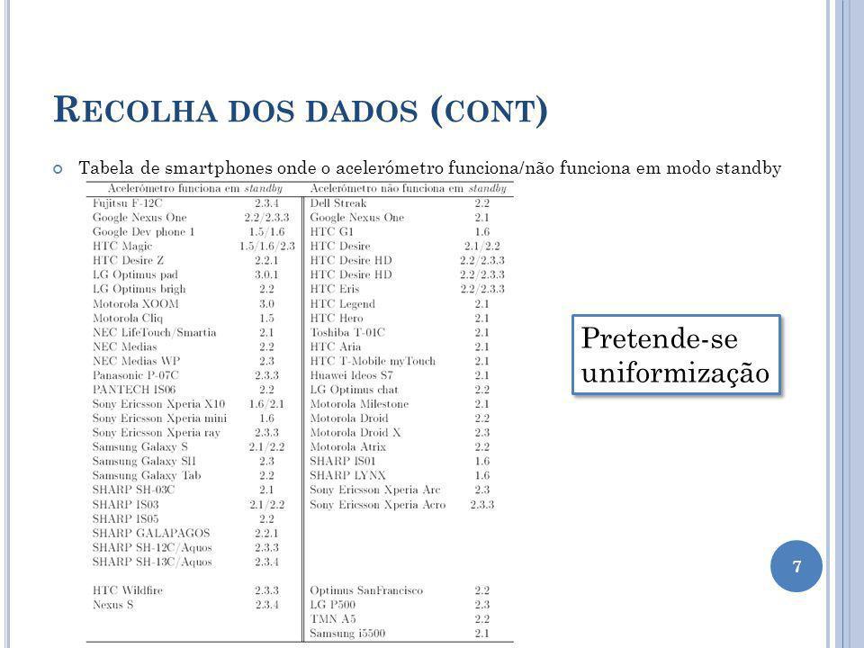 R ECOLHA DOS DADOS ( CONT ) Tabela de smartphones onde o acelerómetro funciona/não funciona em modo standby 7 Pretende-se uniformização Pretende-se un