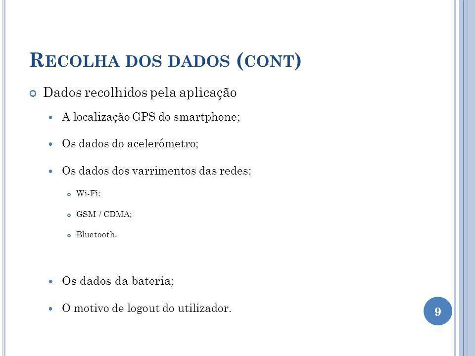 R ECOLHA DOS DADOS ( CONT ) Dados recolhidos pela aplicação A localização GPS do smartphone; Os dados do acelerómetro; Os dados dos varrimentos das redes: Wi-Fi; GSM / CDMA; Bluetooth.