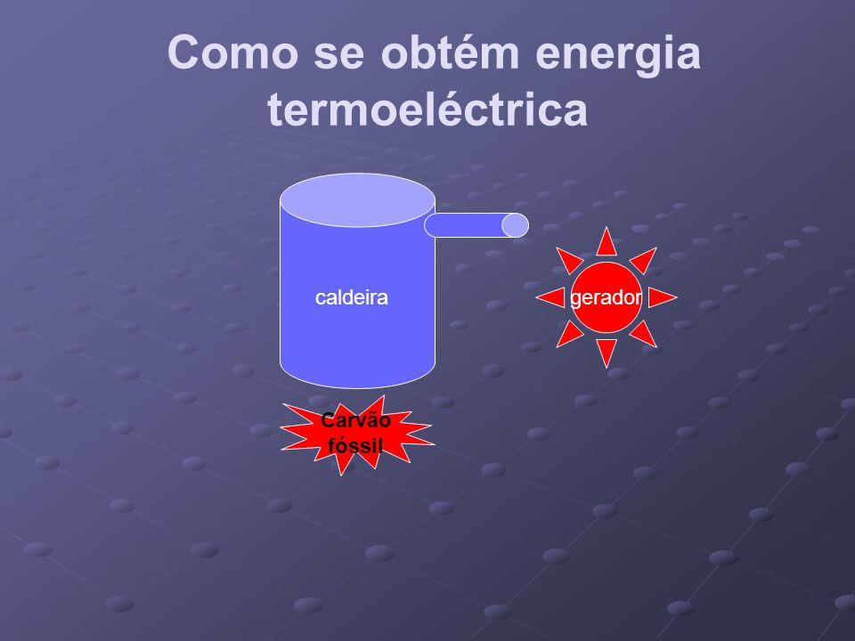 gerador Carvão fóssil Como se obtém energia termoeléctrica caldeira