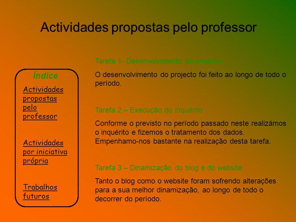 Actividades propostas pelo professor Índice Actividades propostas pelo professor Actividades por iniciativa própria Trabalhos futuros Tarefa 1- Desenvolvimento do projecto O desenvolvimento do projecto foi feito ao longo de todo o período.