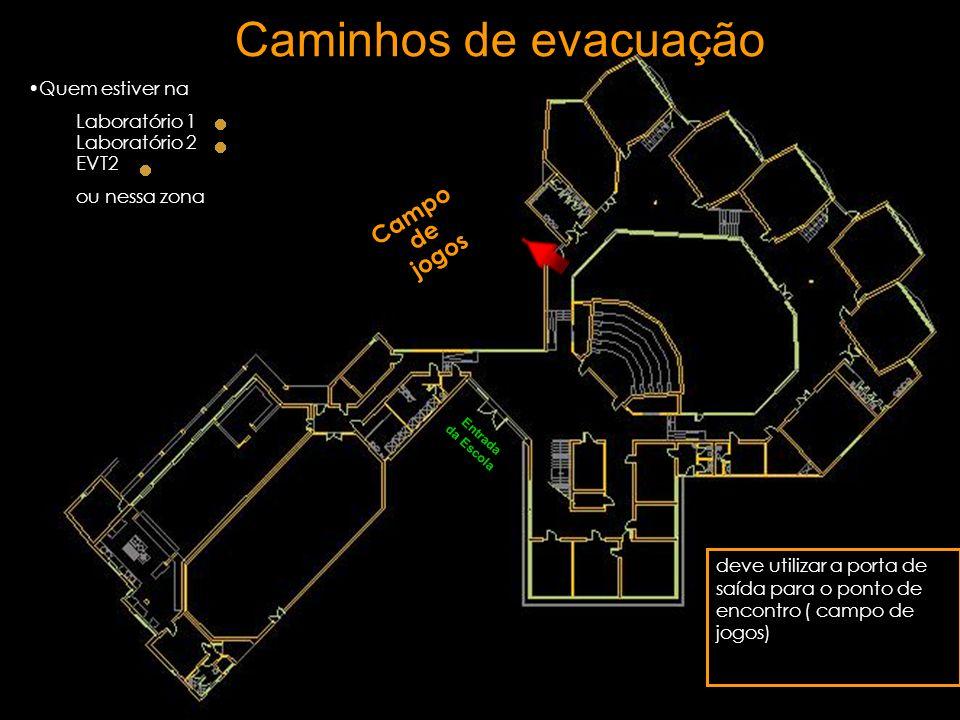Quem estiver na Laboratório 1 Laboratório 2 EVT2 ou nessa zona Campo de jogos deve utilizar a porta de saída para o ponto de encontro ( campo de jogos