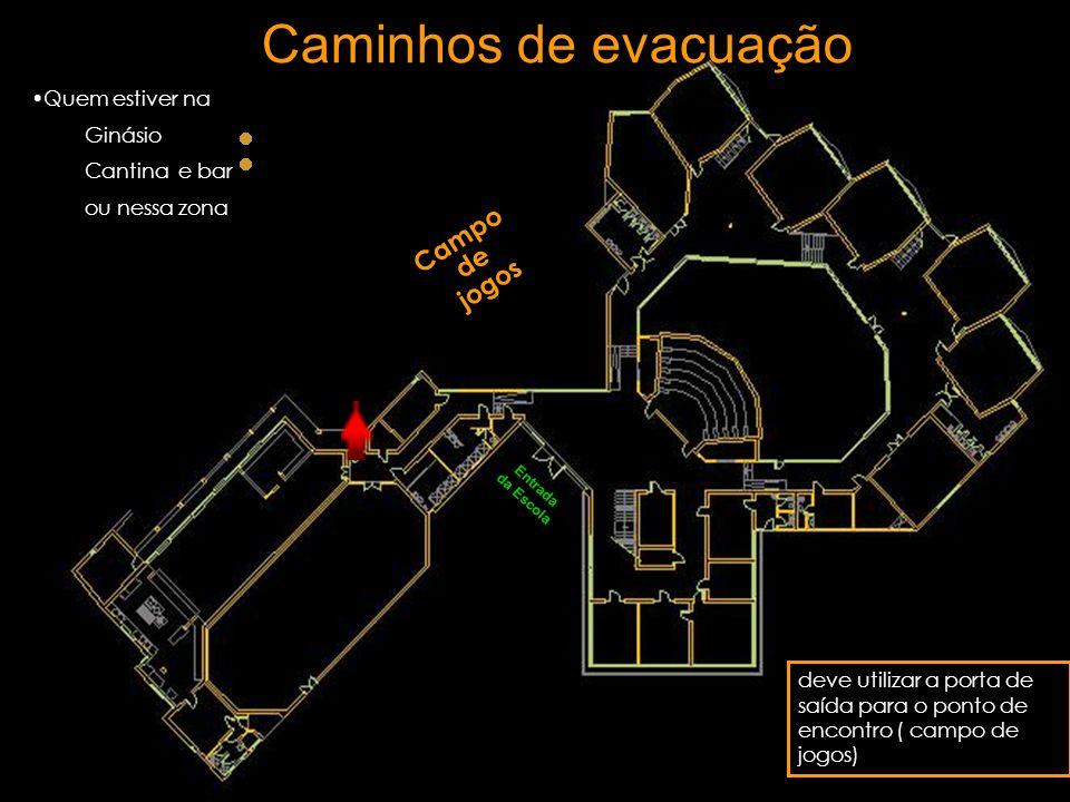 Quem estiver na Ginásio Cantina e bar ou nessa zona Campo de jogos deve utilizar a porta de saída para o ponto de encontro ( campo de jogos) Entrada d