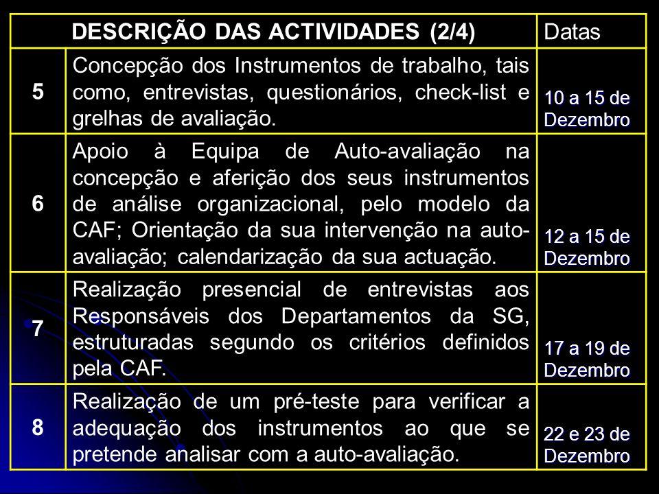 DESCRIÇÃO DAS ACTIVIDADES (2/4)Datas 5 Concepção dos Instrumentos de trabalho, tais como, entrevistas, questionários, check-list e grelhas de avaliaçã