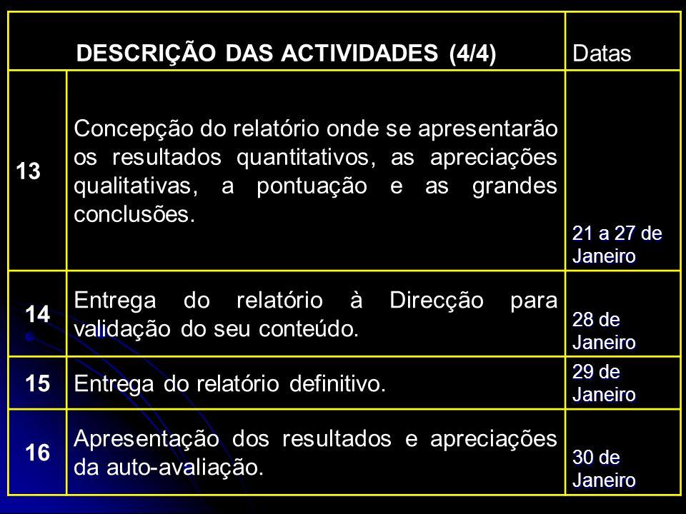 DESCRIÇÃO DAS ACTIVIDADES (4/4)Datas 13 Concepção do relatório onde se apresentarão os resultados quantitativos, as apreciações qualitativas, a pontua