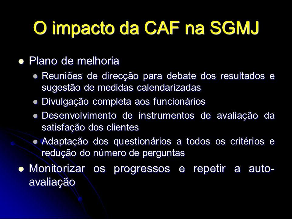 O impacto da CAF na SGMJ Plano de melhoria Plano de melhoria Reuniões de direcção para debate dos resultados e sugestão de medidas calendarizadas Reun