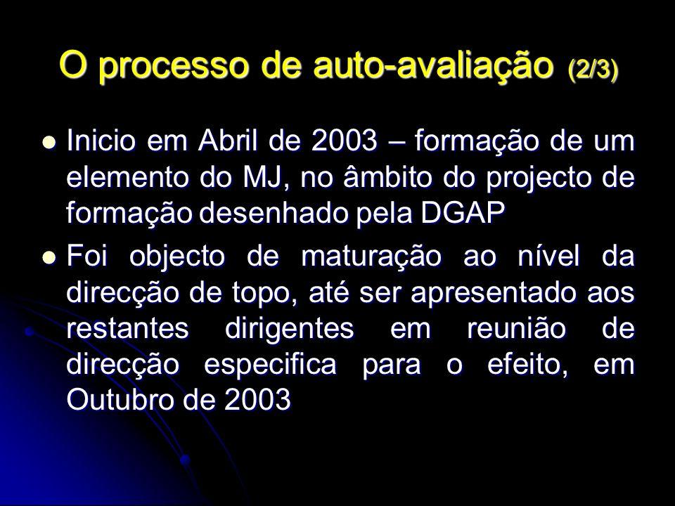 O processo de auto-avaliação (2/3) Inicio em Abril de 2003 – formação de um elemento do MJ, no âmbito do projecto de formação desenhado pela DGAP Inic