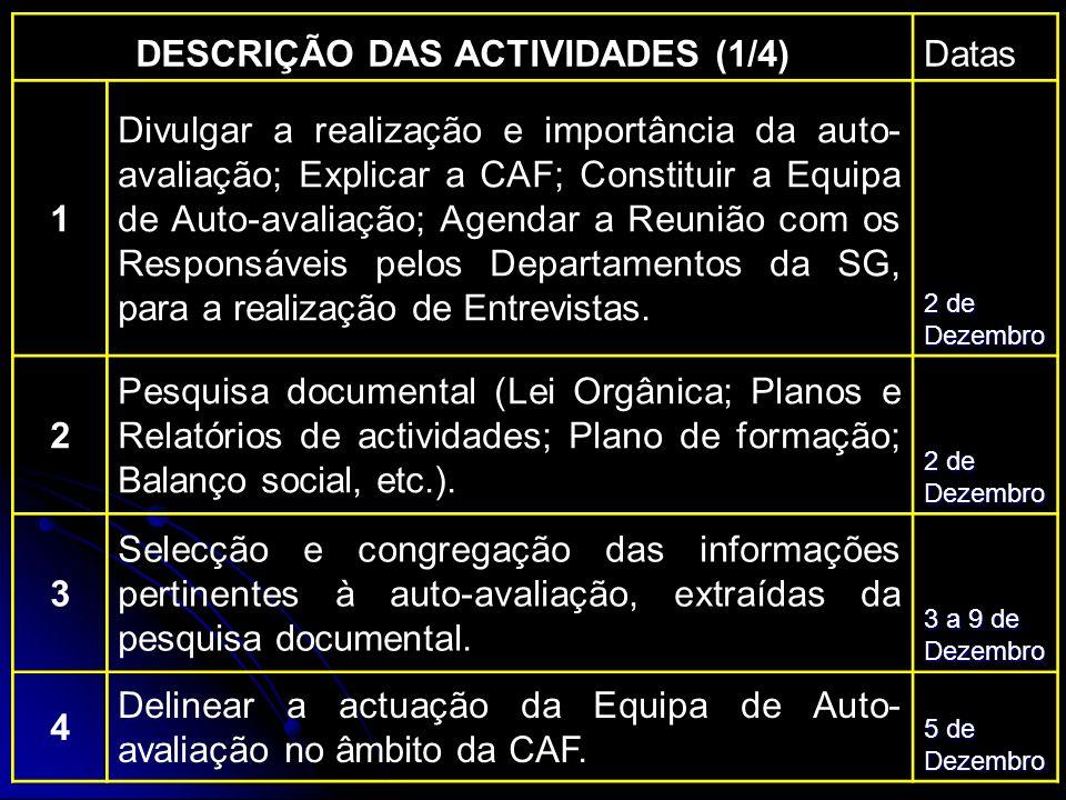 DESCRIÇÃO DAS ACTIVIDADES (1/4)Datas 1 Divulgar a realização e importância da auto- avaliação; Explicar a CAF; Constituir a Equipa de Auto-avaliação;