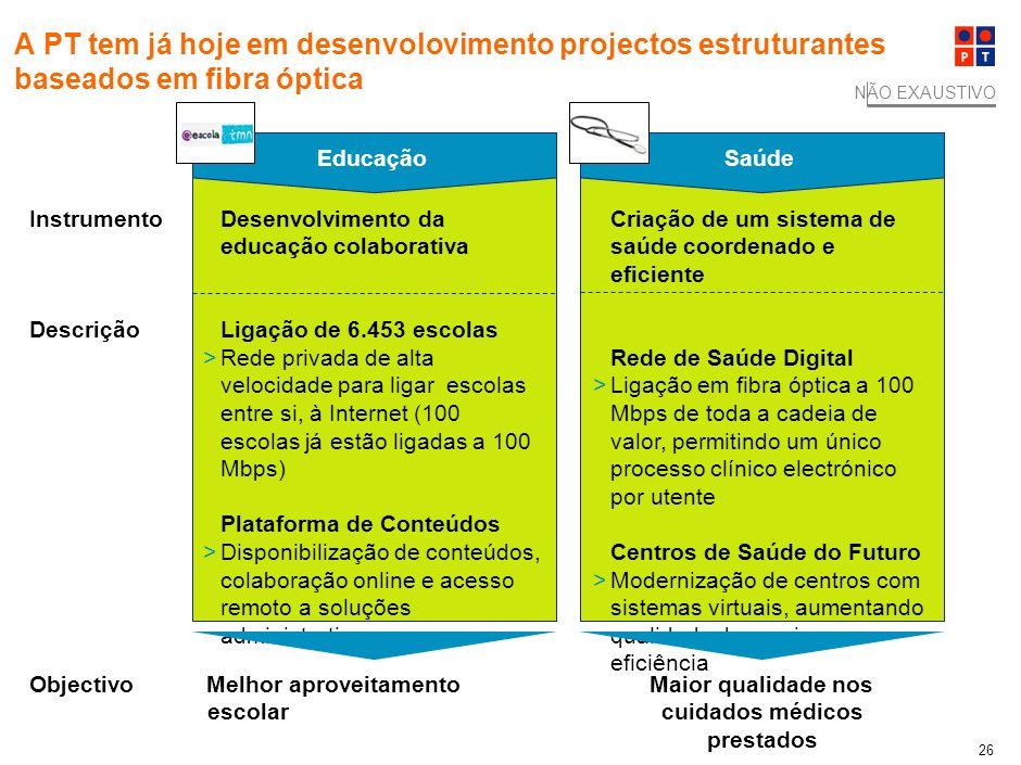 25 O Projecto Fibra da PT será um marco no desenvolvimento económico e social do País e colocará Portugal na liderança a nível Europeu e Mundial Descr