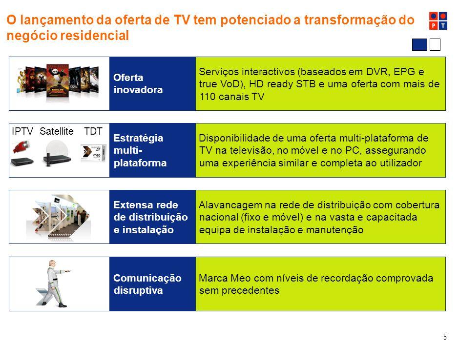 5 O lançamento da oferta de TV tem potenciado a transformação do negócio residencial Serviços interactivos (baseados em DVR, EPG e true VoD), HD ready STB e uma oferta com mais de 110 canais TV Disponibilidade de uma oferta multi-plataforma de TV na televisão, no móvel e no PC, assegurando uma experiência similar e completa ao utilizador Marca Meo com níveis de recordação comprovada sem precedentes Alavancagem na rede de distribuição com cobertura nacional (fixo e móvel) e na vasta e capacitada equipa de instalação e manutenção Oferta inovadora Estratégia multi- plataforma Comunicação disruptiva Extensa rede de distribuição e instalação SatelliteIPTVTDT