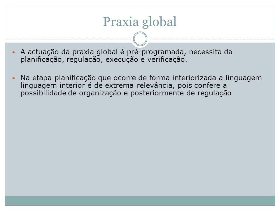 Praxia global A actuação da praxia global é pré-programada, necessita da planificação, regulação, execução e verificação. Na etapa planificação que oc