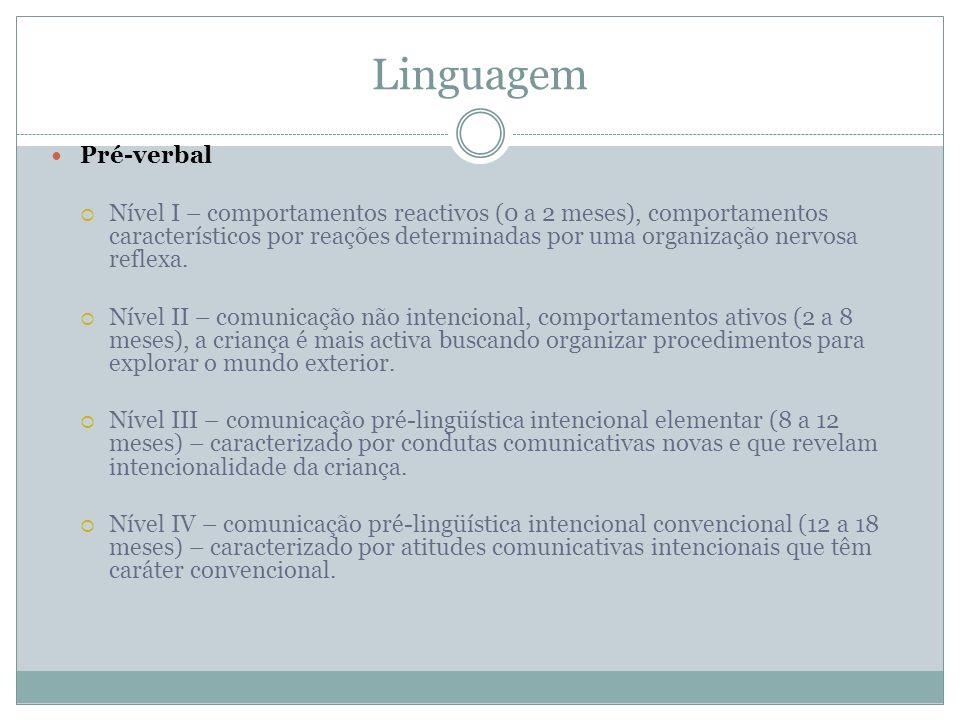 Linguagem Pré-verbal Nível I – comportamentos reactivos (0 a 2 meses), comportamentos característicos por reações determinadas por uma organização ner