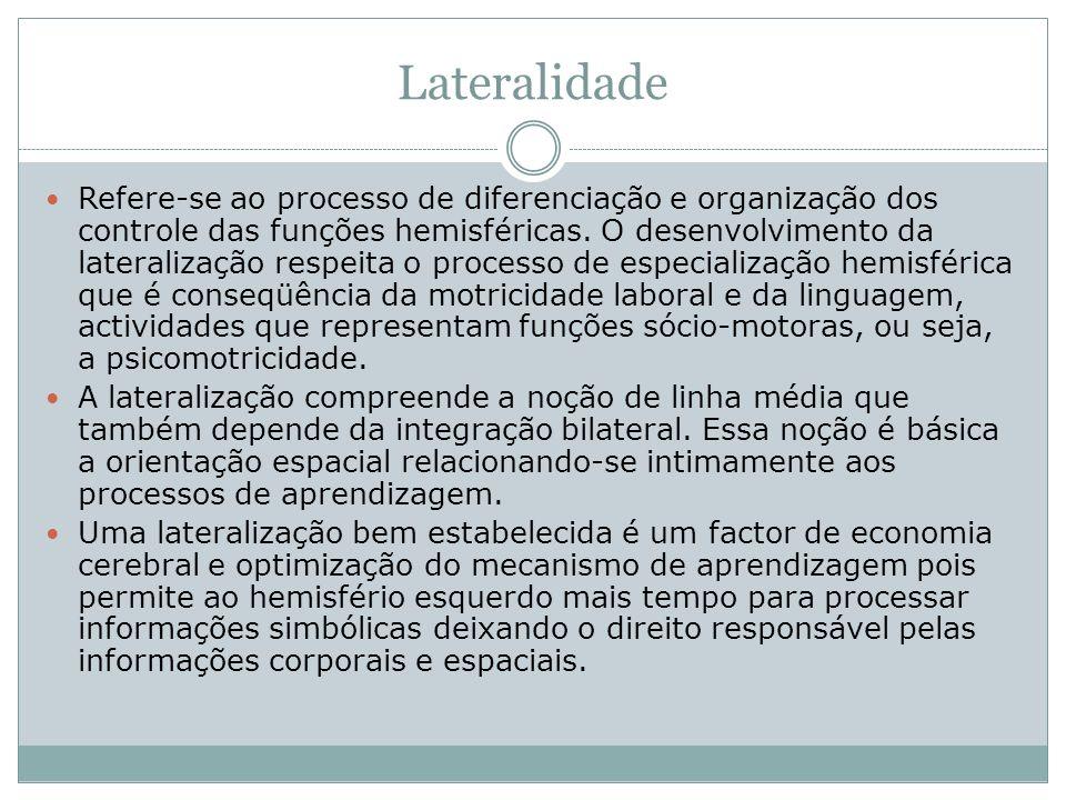 Lateralidade Refere-se ao processo de diferenciação e organização dos controle das funções hemisféricas. O desenvolvimento da lateralização respeita o