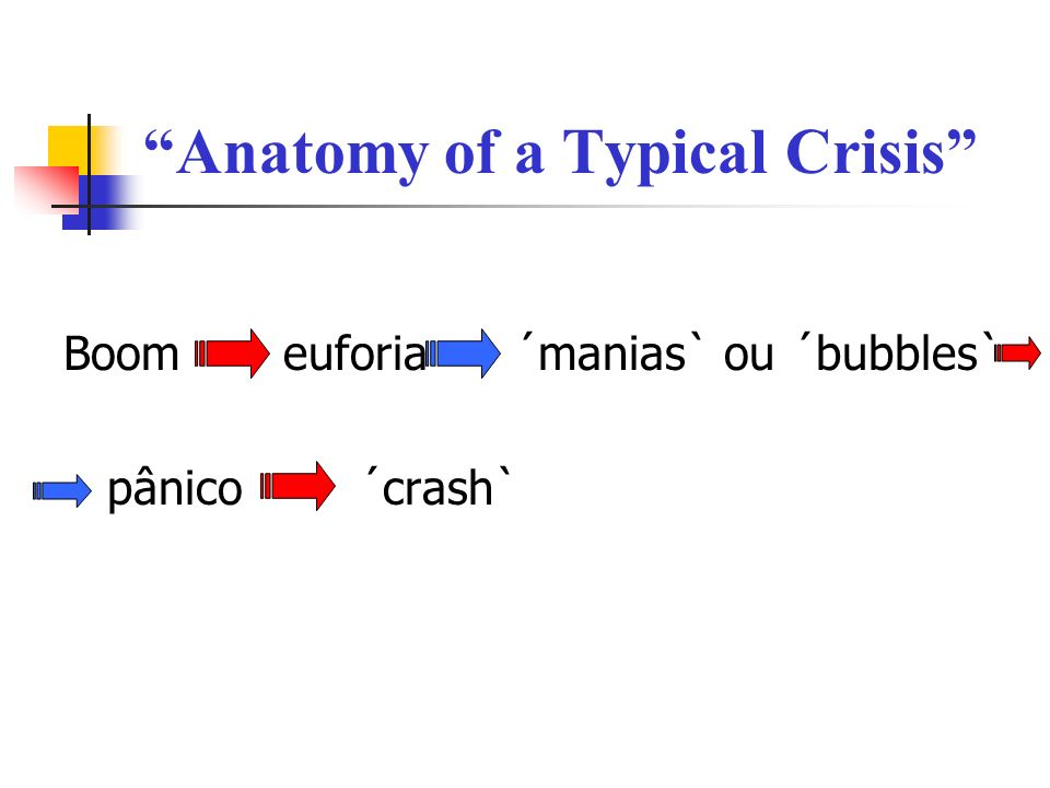 Anatomy of a Typical Crisis Boom euforia ´manias` ou ´bubbles` pânico ´crash`