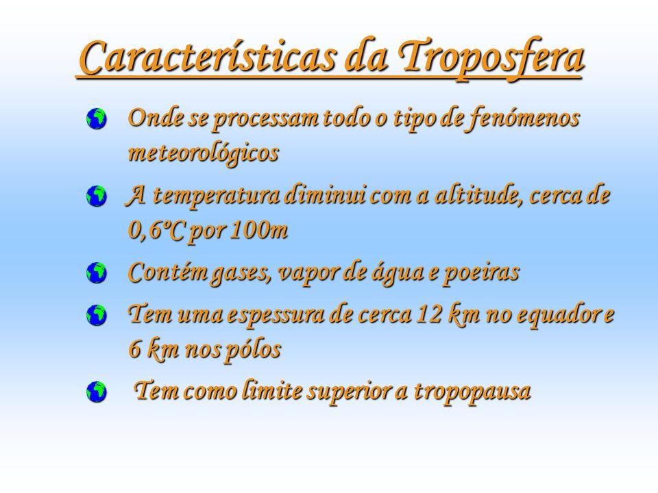 Características da Estratosfera Estende-se desde o limite da troposfera até cerca dos 50 km de altitude, a estratopausa.