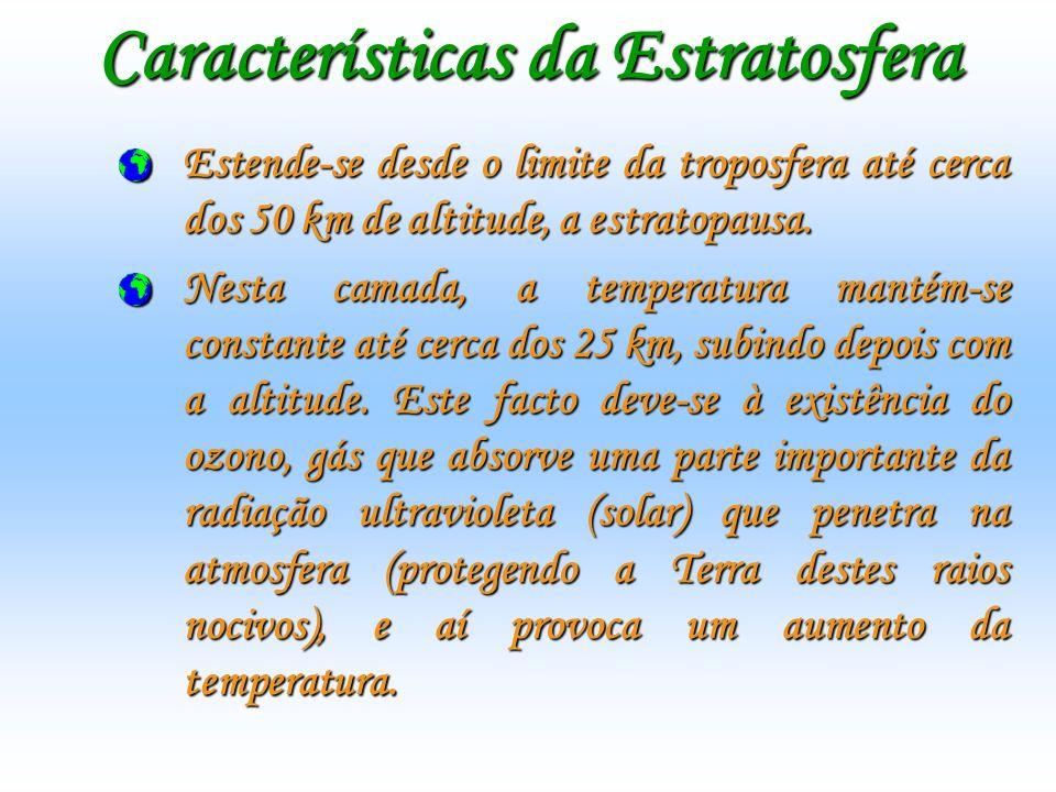Características da Mesosfera Caracteriza-se pela descida da temperatura (80ºC negativos).