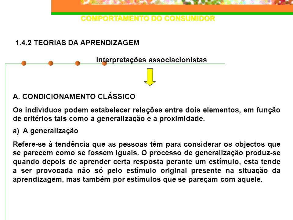 COMPORTAMENTO DO CONSUMIDOR A. CONDICIONAMENTO CLÁSSICO Os indivíduos podem estabelecer relações entre dois elementos, em função de critérios tais com