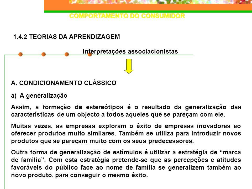 COMPORTAMENTO DO CONSUMIDOR A. CONDICIONAMENTO CLÁSSICO Interpretações associacionistas 1.4.2 TEORIAS DA APRENDIZAGEM a) A generalização Assim, a form