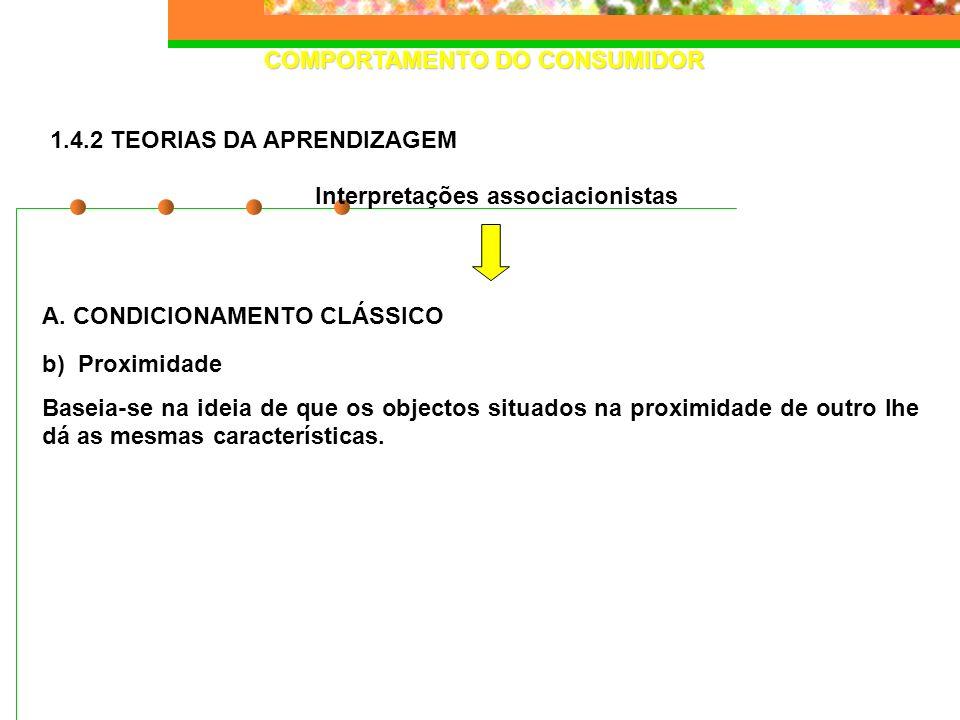 COMPORTAMENTO DO CONSUMIDOR A. CONDICIONAMENTO CLÁSSICO Interpretações associacionistas 1.4.2 TEORIAS DA APRENDIZAGEM b) Proximidade Baseia-se na idei