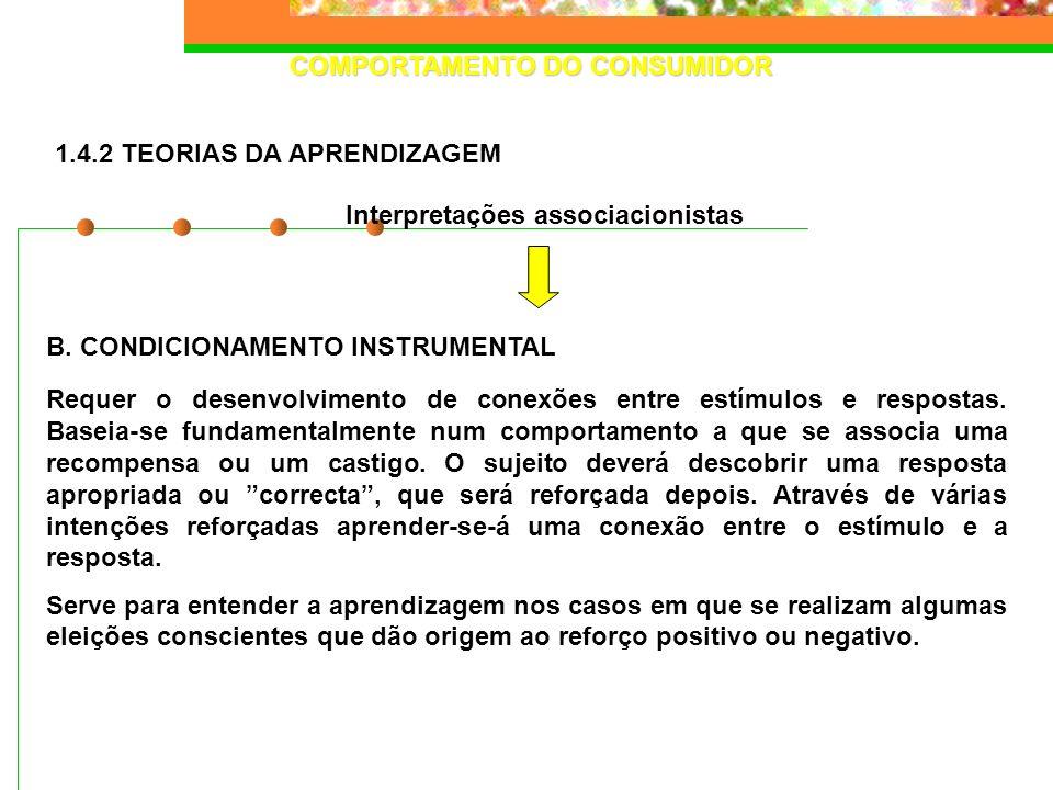 COMPORTAMENTO DO CONSUMIDOR B. CONDICIONAMENTO INSTRUMENTAL Interpretações associacionistas 1.4.2 TEORIAS DA APRENDIZAGEM Requer o desenvolvimento de