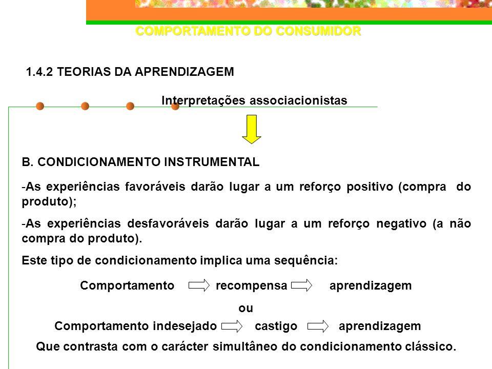 COMPORTAMENTO DO CONSUMIDOR B. CONDICIONAMENTO INSTRUMENTAL Interpretações associacionistas 1.4.2 TEORIAS DA APRENDIZAGEM -As experiências favoráveis
