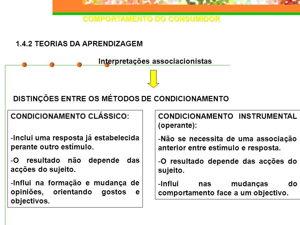 COMPORTAMENTO DO CONSUMIDOR DISTINÇÕES ENTRE OS MÉTODOS DE CONDICIONAMENTO Interpretações associacionistas 1.4.2 TEORIAS DA APRENDIZAGEM CONDICIONAMEN