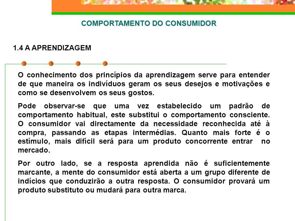 COMPORTAMENTO DO CONSUMIDOR 3.