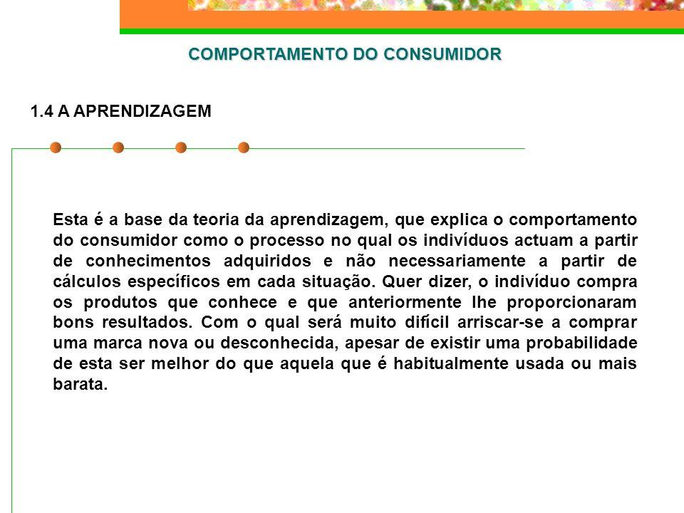 COMPORTAMENTO DO CONSUMIDOR Se o estímulo condicionado não for seguido de um reforço ou recompensa, a reacção condicionada que provocaria, extingue-se.