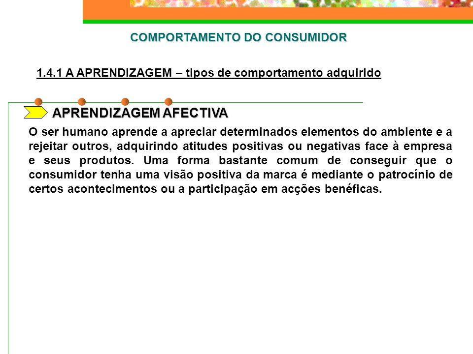 COMPORTAMENTO DO CONSUMIDOR A.
