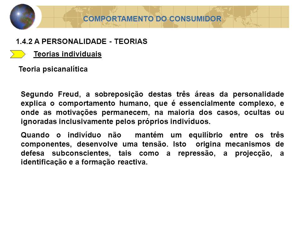 Teorias individuais COMPORTAMENTO DO CONSUMIDOR 1.4.2 A PERSONALIDADE - TEORIAS Teoria psicanalítica Segundo Freud, a sobreposição destas três áreas d