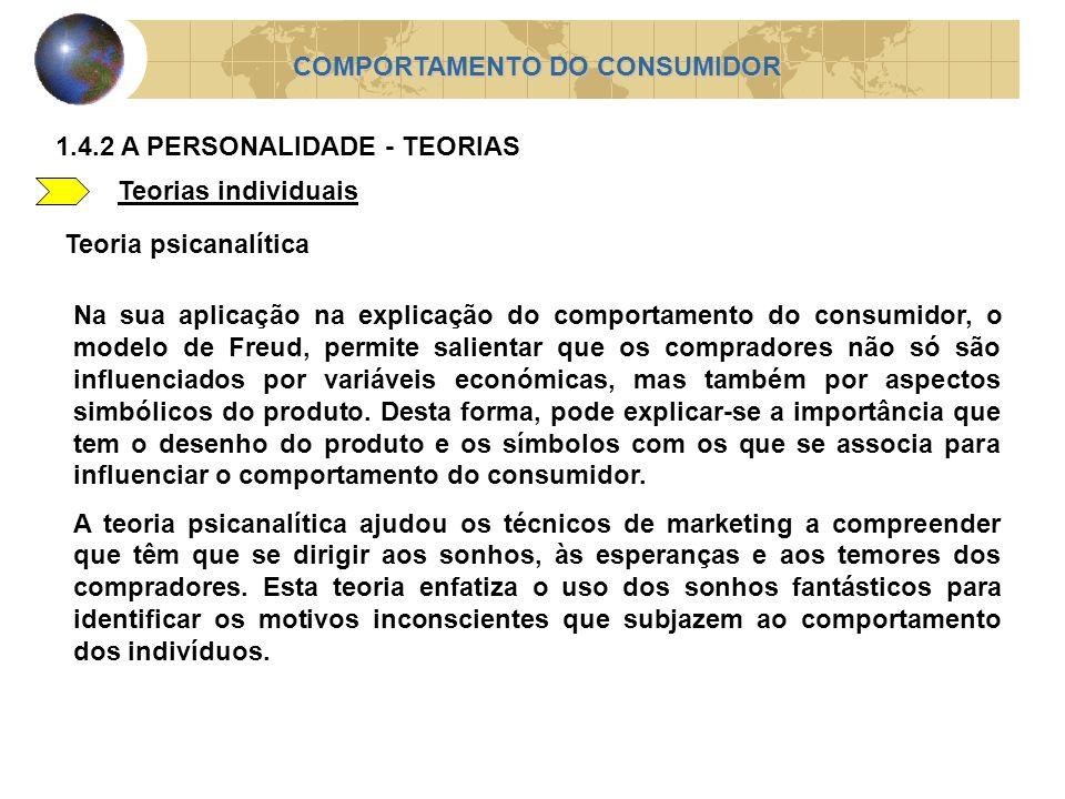Teorias individuais COMPORTAMENTO DO CONSUMIDOR 1.4.2 A PERSONALIDADE - TEORIAS Teoria psicanalítica Na sua aplicação na explicação do comportamento d