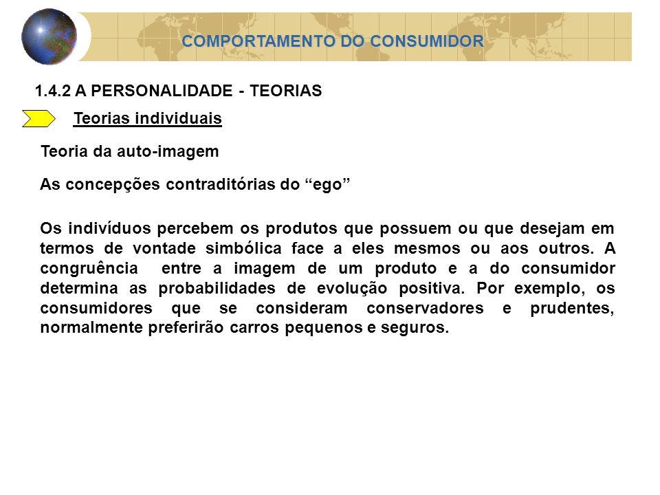 Teorias individuais COMPORTAMENTO DO CONSUMIDOR 1.4.2 A PERSONALIDADE - TEORIAS Teoria da auto-imagem As concepções contraditórias do ego Os indivíduo