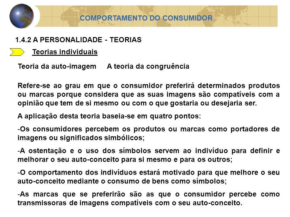 Teorias individuais COMPORTAMENTO DO CONSUMIDOR 1.4.2 A PERSONALIDADE - TEORIAS Teoria da auto-imagemA teoria da congruência Refere-se ao grau em que