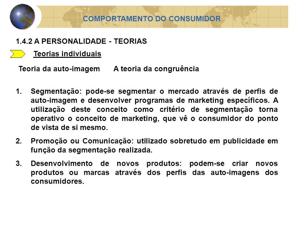 Teorias individuais COMPORTAMENTO DO CONSUMIDOR 1.4.2 A PERSONALIDADE - TEORIAS Teoria da auto-imagemA teoria da congruência 1.Segmentação: pode-se se