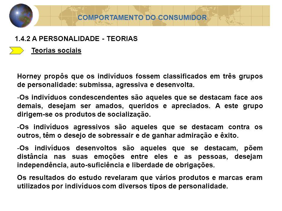 Teorias sociais COMPORTAMENTO DO CONSUMIDOR 1.4.2 A PERSONALIDADE - TEORIAS Horney propôs que os indivíduos fossem classificados em três grupos de per