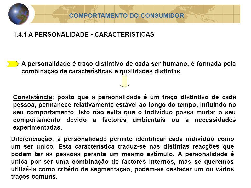 A personalidade é traço distintivo de cada ser humano, é formada pela combinação de características e qualidades distintas. COMPORTAMENTO DO CONSUMIDO