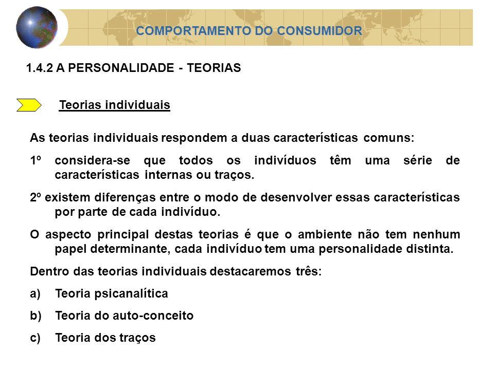 Teorias individuais COMPORTAMENTO DO CONSUMIDOR 1.4.2 A PERSONALIDADE - TEORIAS As teorias individuais respondem a duas características comuns: 1º con