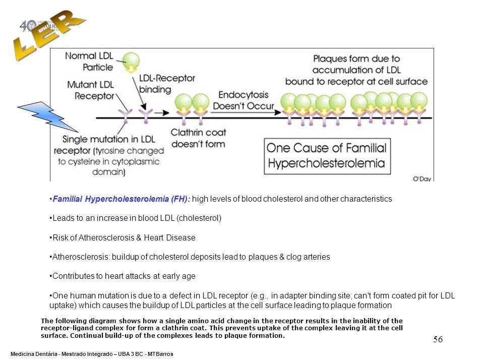 DEPARTAMENTO DE CIÊNCIAS DA SAÚDE Medicina Dentária - Mestrado Integrado – UBA 3 BC - MTBarros 56 Familial Hypercholesterolemia (FH):Familial Hypercho