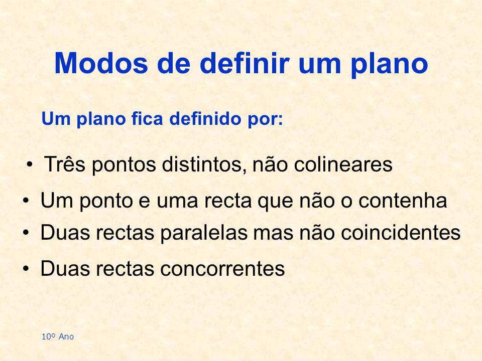 10º Ano Modos de definir um plano Um plano fica definido por: Um ponto e uma recta que não o contenha Duas rectas paralelas mas não coincidentes Duas