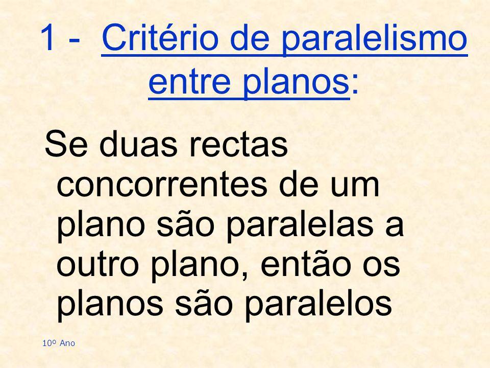 10º Ano Se duas rectas concorrentes de um plano são paralelas a outro plano, então os planos são paralelos 1 - Critério de paralelismo entre planos: