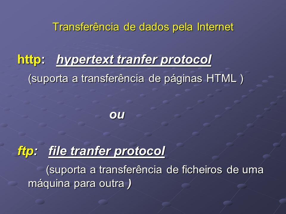 Transferência de dados pela Internet http: hypertext tranfer protocol (suporta a transferência de páginas HTML ) ou ou ftp: file tranfer protocol (sup