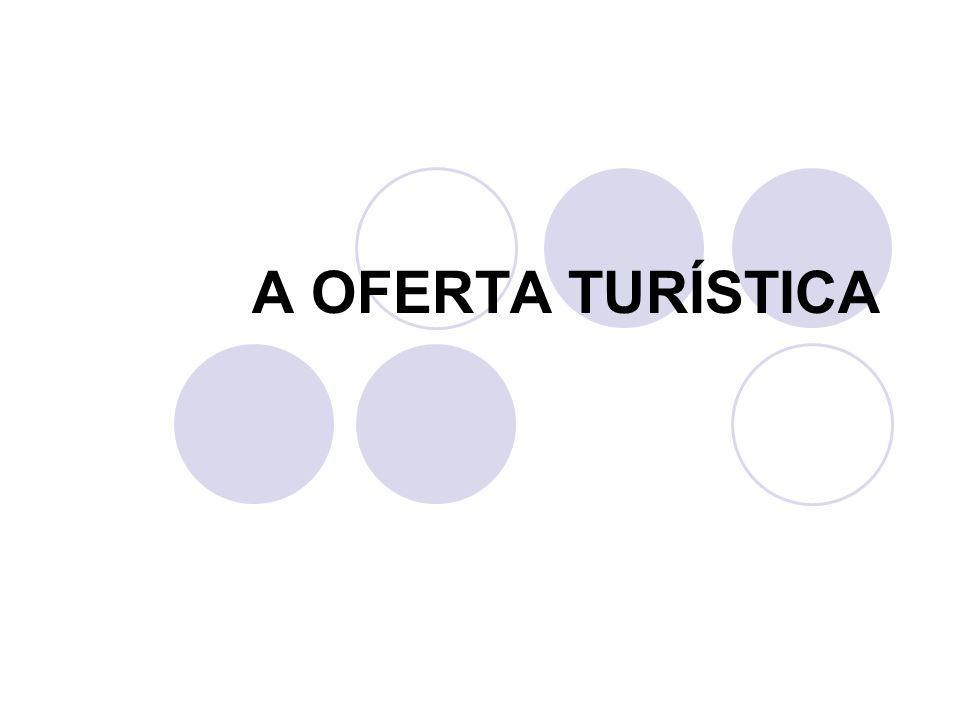 A OFERTA TURÍSTICA
