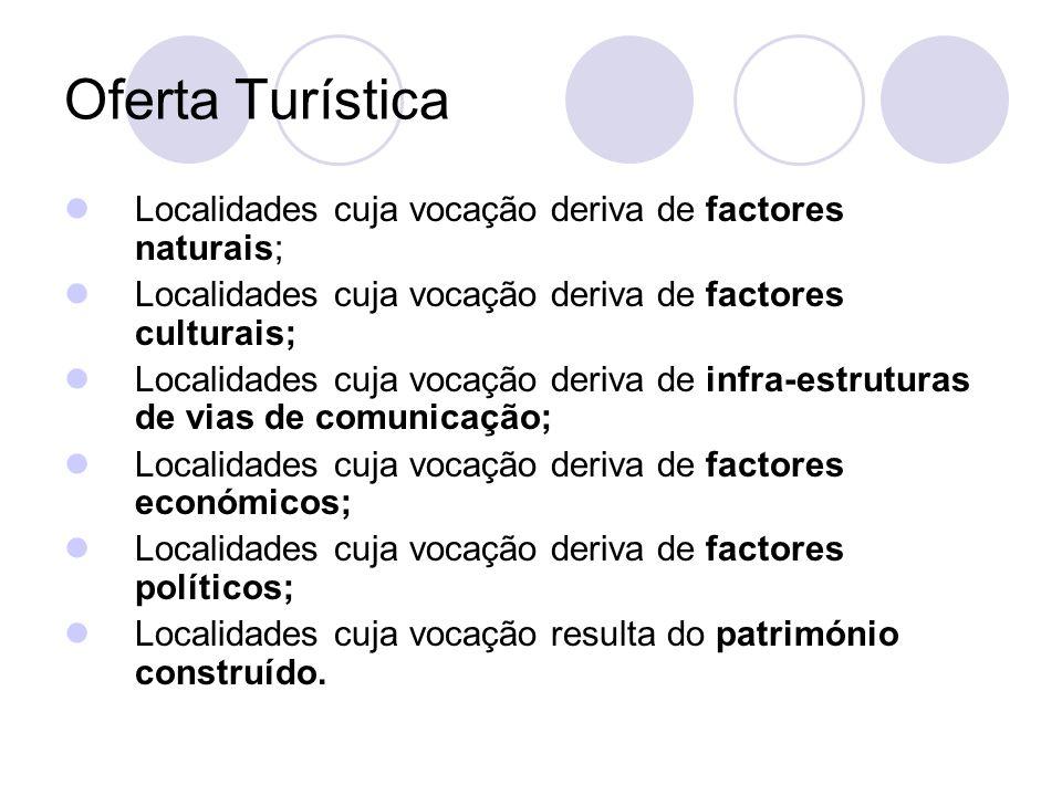 Oferta Turística Localidades cuja vocação deriva de factores naturais; Localidades cuja vocação deriva de factores culturais; Localidades cuja vocação