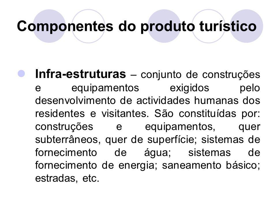 Componentes do produto turístico Infra-estruturas – conjunto de construções e equipamentos exigidos pelo desenvolvimento de actividades humanas dos re